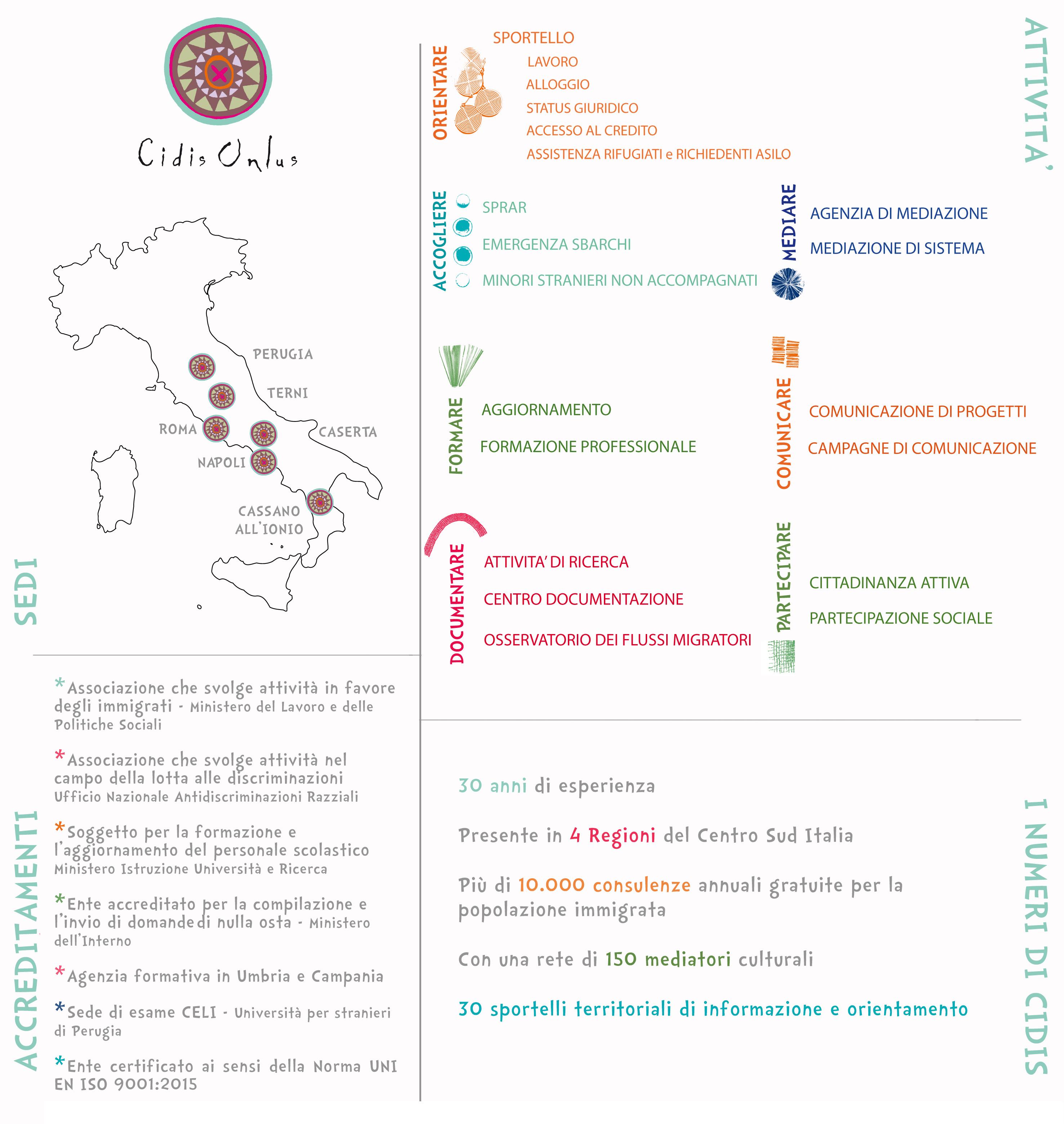 infograficaok